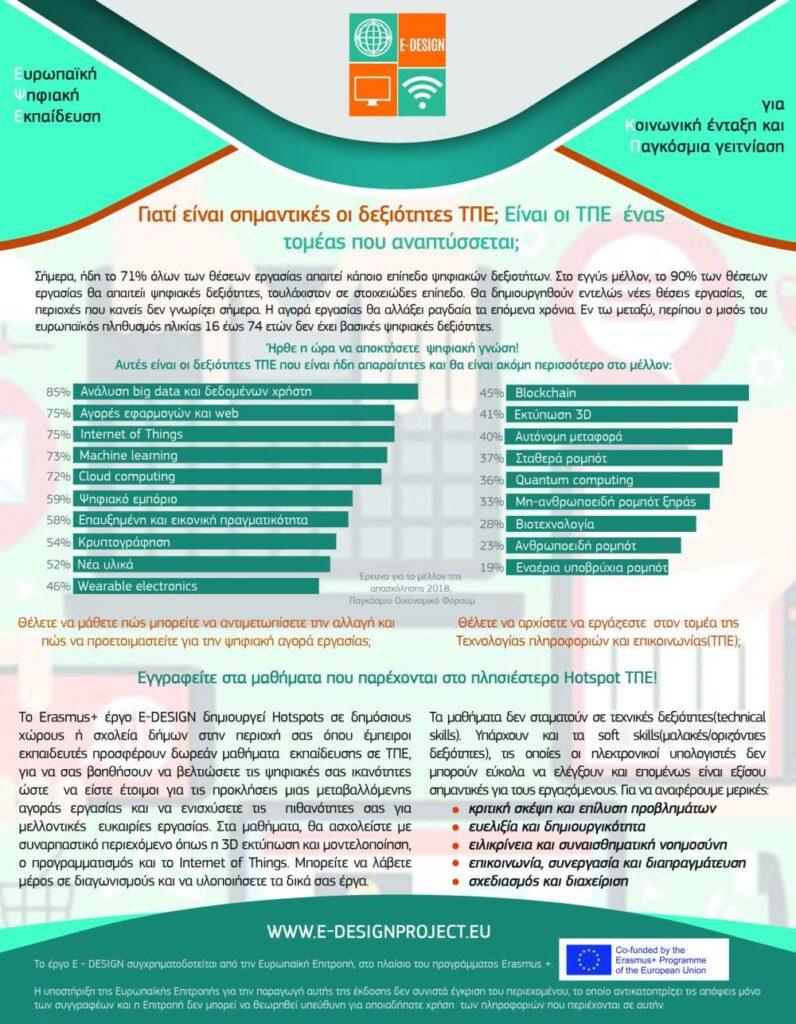 Δωρεάν μαθήματα Ψηφιακών Δεξιοτήτων από τον Δήμο Παλαιού Φαλήρου Φυλλάδιο Ενημέρωσης