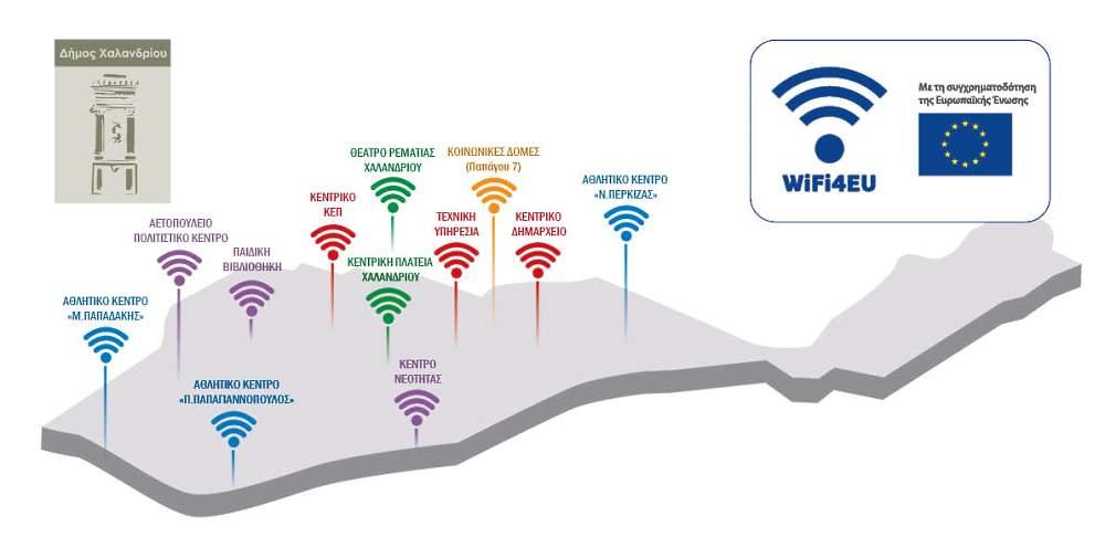 Δωρεάν Wi-Fi σε Δημότες και επισκέπτες του Χαλανδρίου Χάρτης με σημεία WiFi Spots