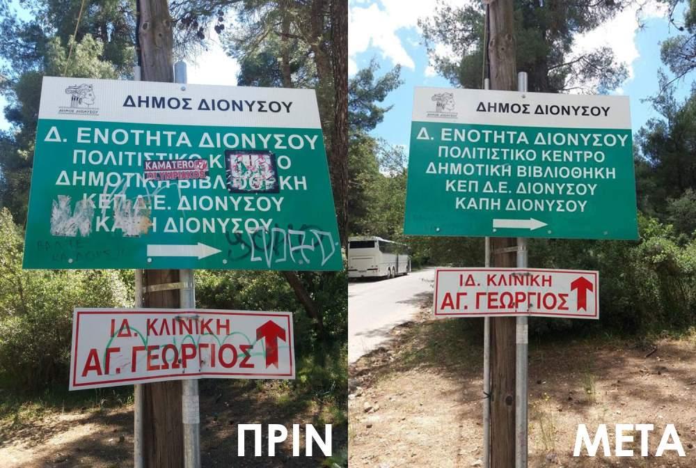 «Υιοθετώ μια πινακίδα, φροντίζω τη γειτονιά μου» Δράση του Δήμου Διονύσου