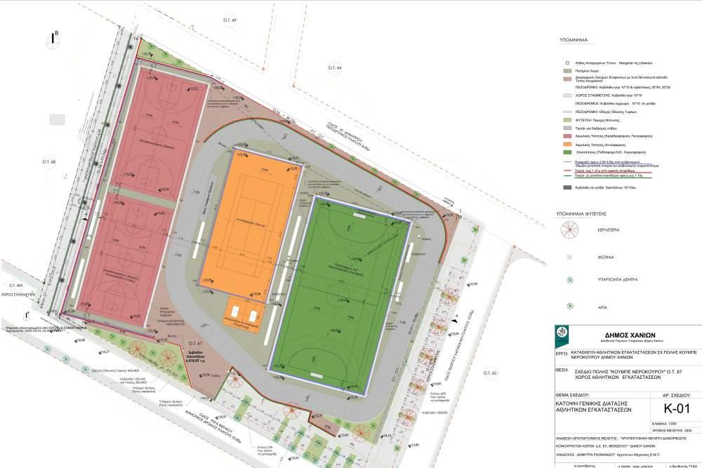 Νέος πολυχώρος αθλητικών εγκαταστάσεων από τον Δήμο Χανίων Κάτοψη